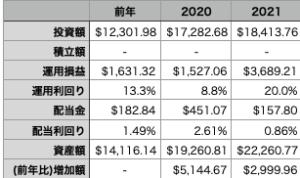 資産状況_2021_3
