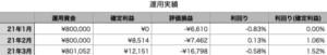 表_運用実績_2021_03
