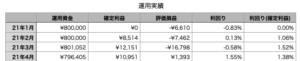 表_運用実績_2021_04
